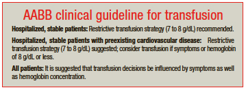 AABB clinical guideline for transfusion